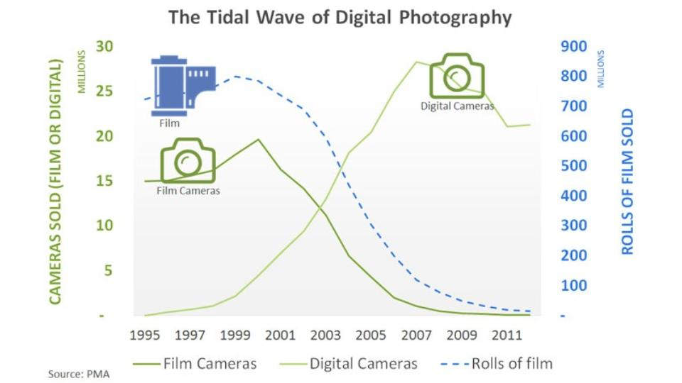 The Future of Photography (5)